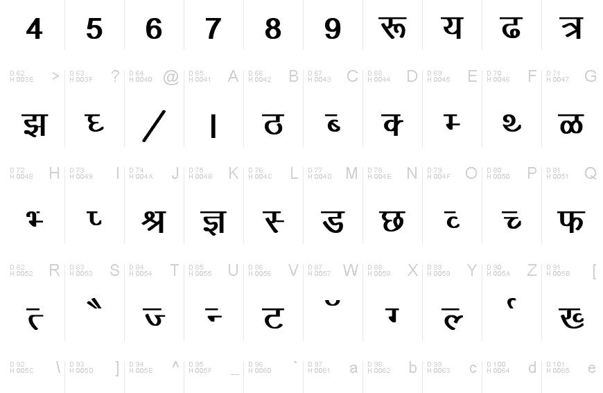 Kruti dev 10 hindi font