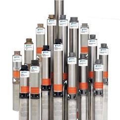 Well Pump Towbar Wiring Diagram 12s Information Electrics Diagrams And Repairs Plumber Cogar Plumbing
