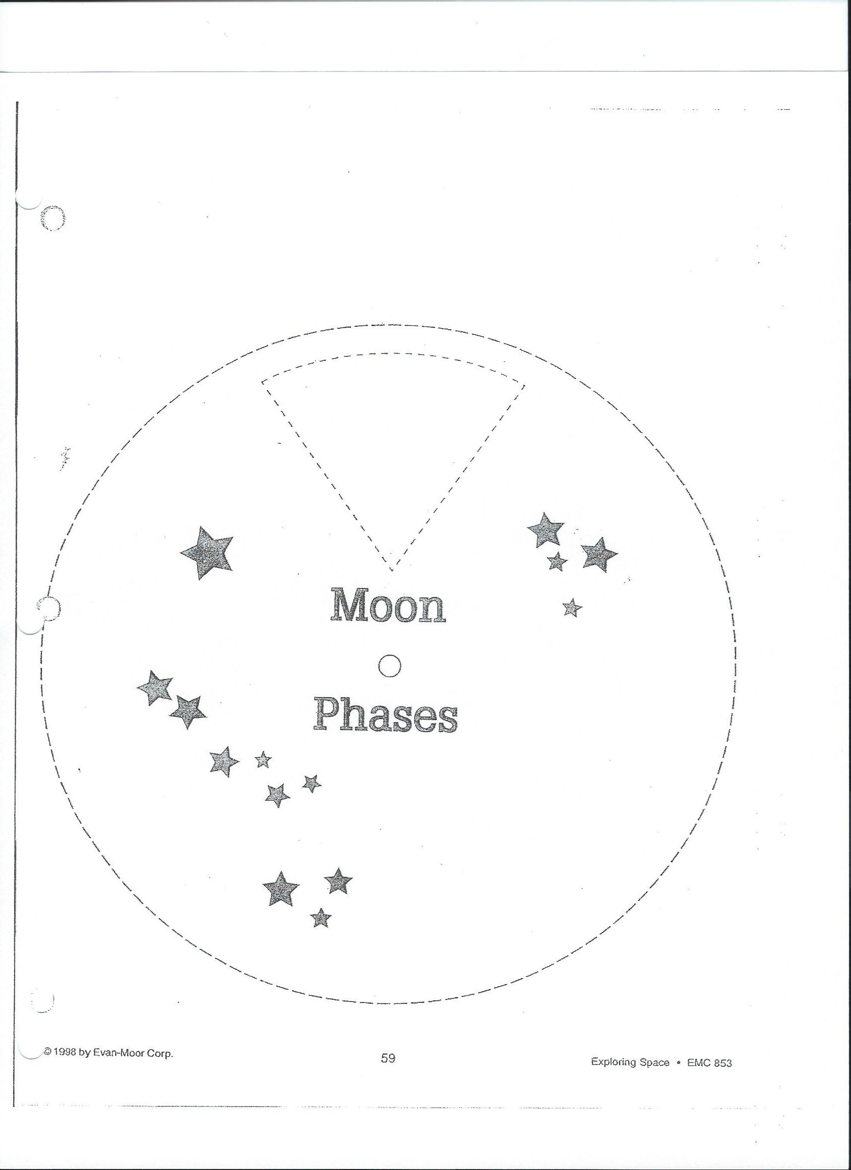 phases of the moon diagram to label two pickup guitar wiring worksheet phase fun