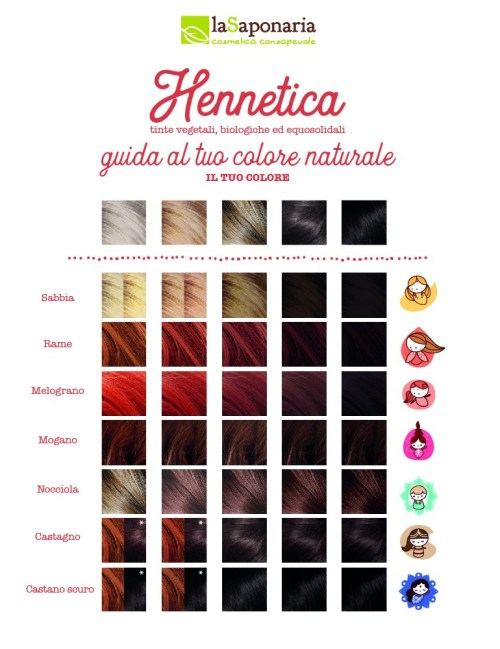hennetica