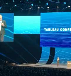 new features coming to tableau software a new data engine project maestro extensions api and more [ 2048 x 1536 Pixel ]