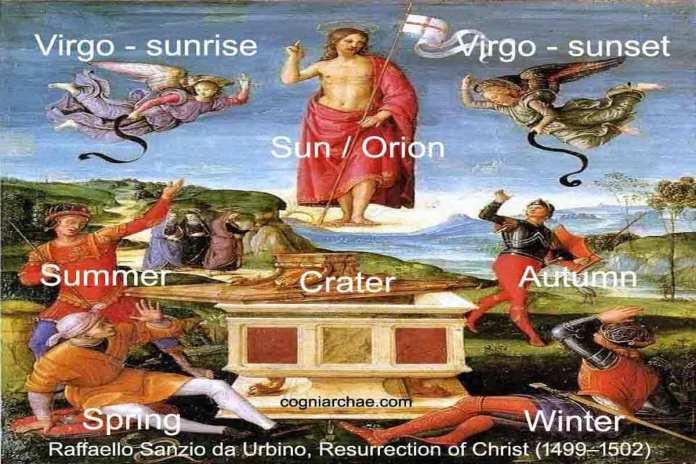 raphael-christ-grail-astronomy-astrology-mythology-religion