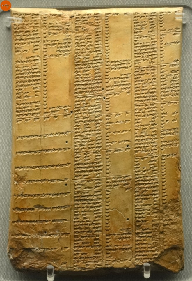 Tablet of Synonyms.