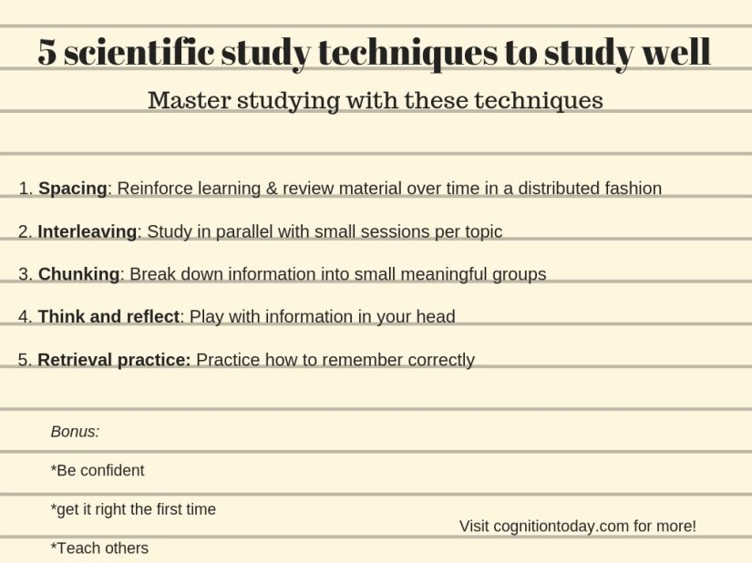 5 scientific study tips and techniques: Interleaving, spaced