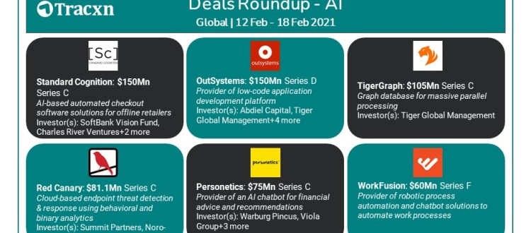 Top AI Deals Roundup For February 12-18, 2021