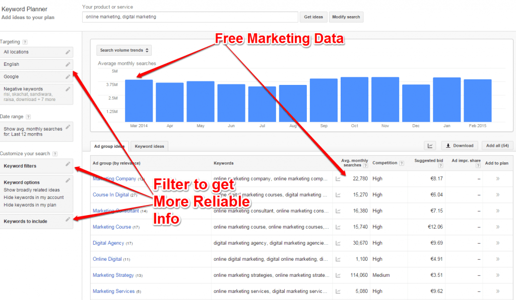 Free Marketing Data