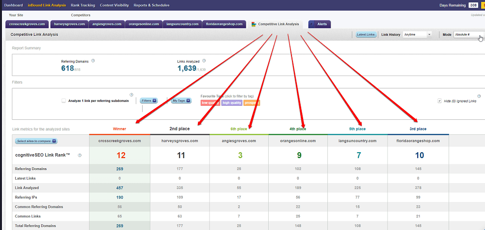 competitive-backlink-analysis-cognitiveSEO