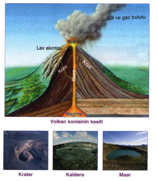 volkan-konisi