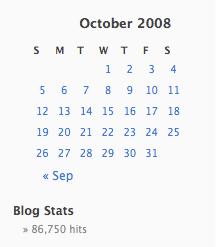 October 2008 Total Blog Traffic