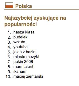 Poland YouTube