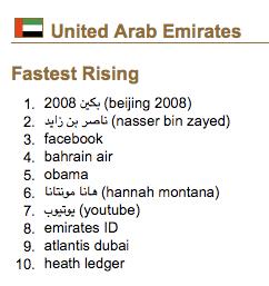 United Arab Emirates Facebook