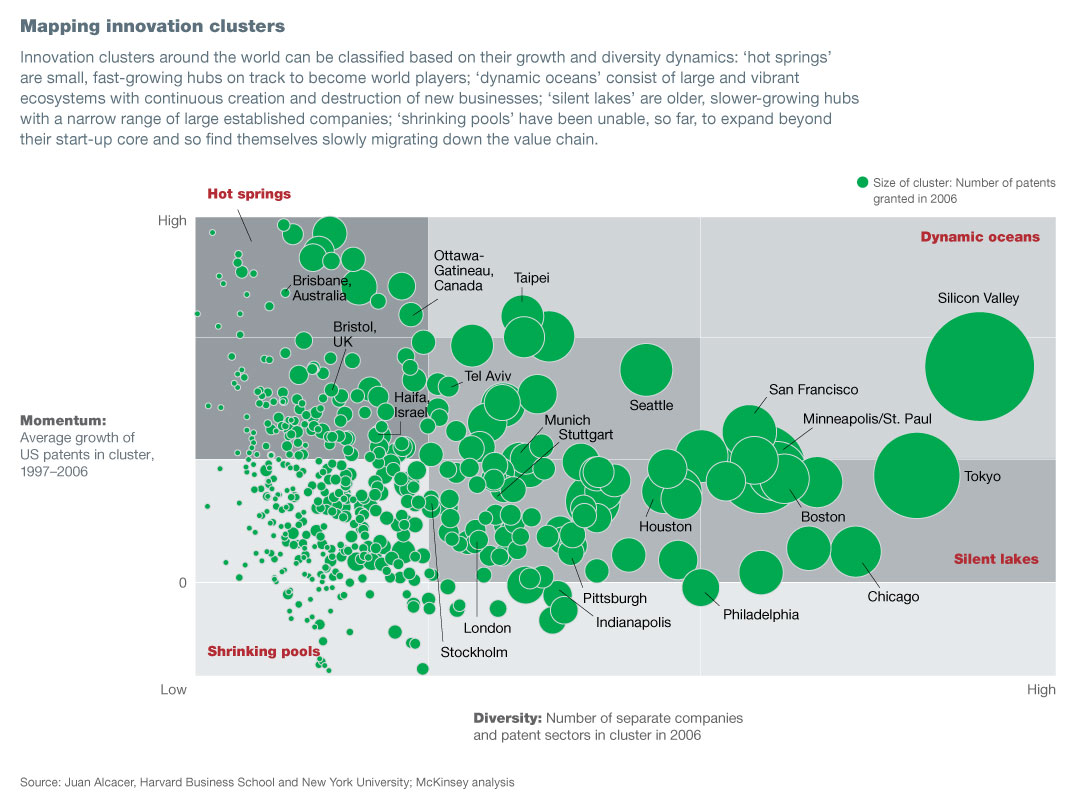 Global Innovation Heat Map
