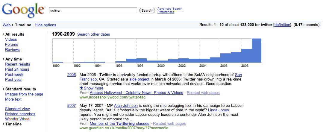 Google Timeline: Twitter