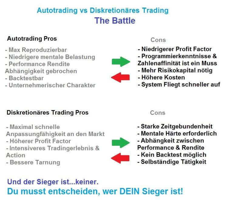 Vor- und Nachteile des System-Tradings