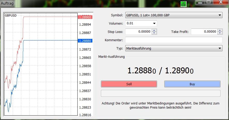 Forex Broker Eingabemaske Order GBE Beispiel kaufen verkaufen
