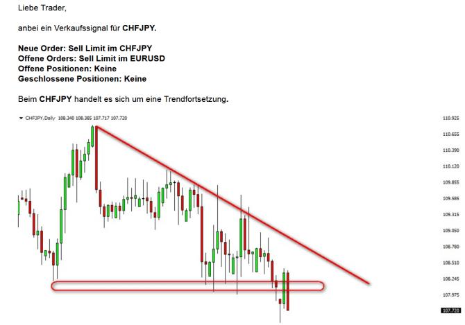 Aktuelle-Trading Signale-Kagels-Trading-Signal-Dienst-Erfahrungen-Performance
