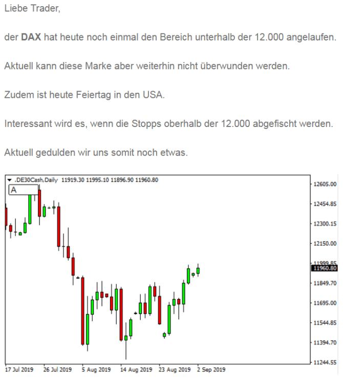 Kagels-Trading-Forex-und-Dax-Signale-Live-auf-Tagesbasis-Erfahrungen-Kosten-Performance