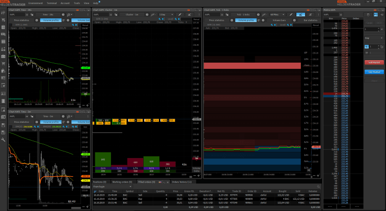 Heldental Trading Software Heldentrader Pro