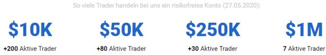 Heldental Holding & Co Partner Prop Trader Statistik Mai 2020
