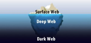 dark-web-cryptocurrency- deepweb-surfaceweb-bitcoin