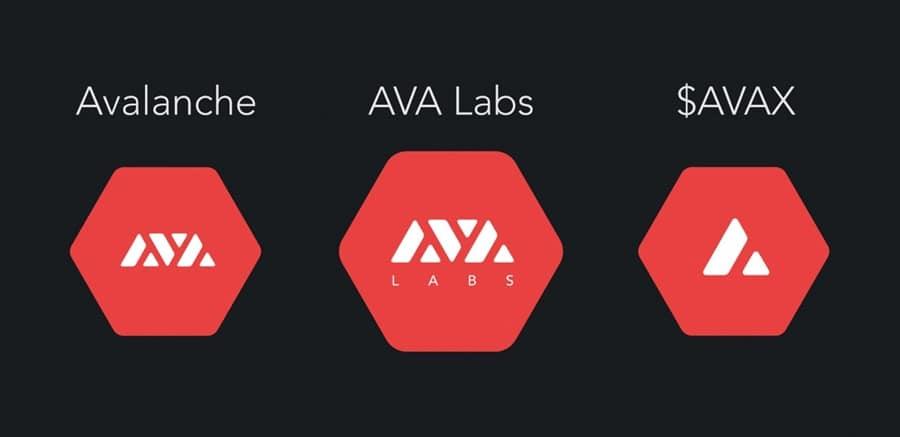 AVAX Token