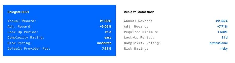 Secret Network Staking Rewards