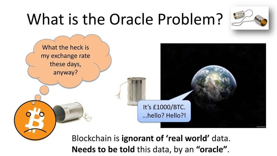 Oracle Problem