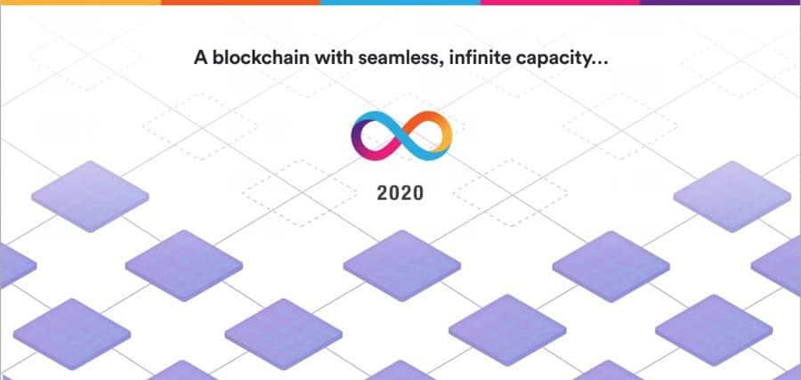 Dfinity Subnets