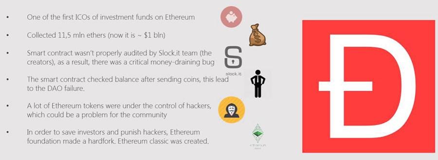 DAO Hack History