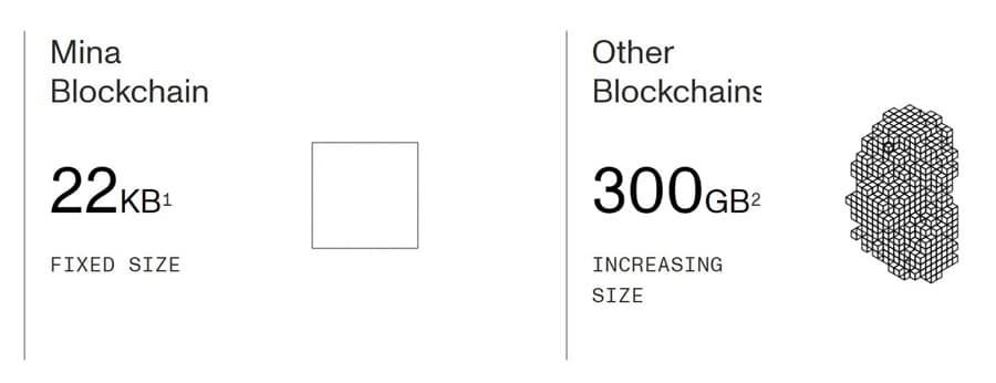 Mina 22 kB