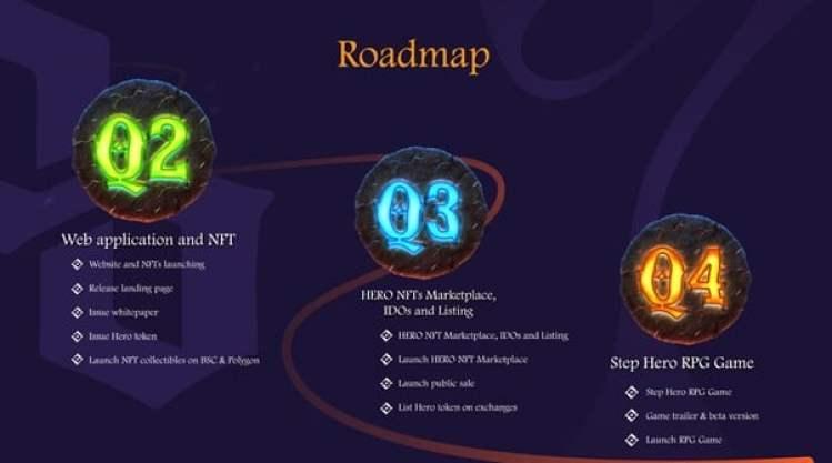 Step Hero Roadmap