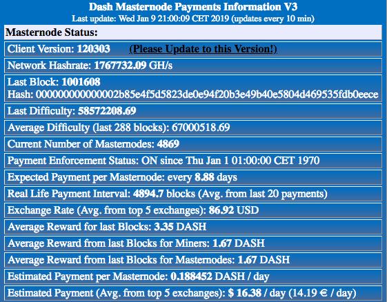 Dash Masternode Information (Jan '19)