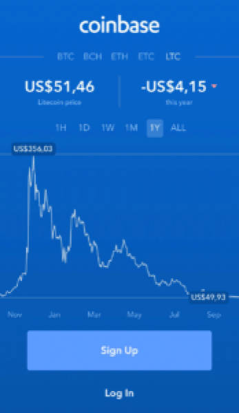 Coinbase login with latest Litecoin price chart