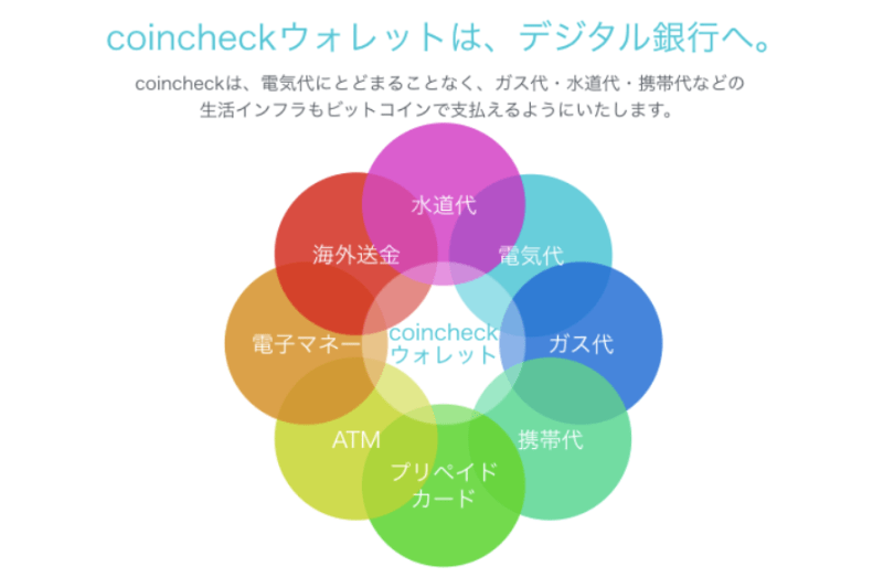 coincheckでんき