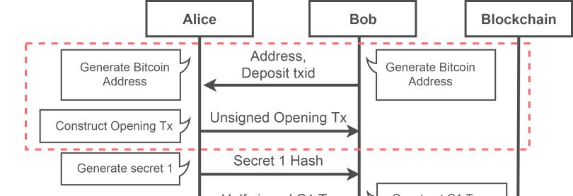 SequenseDiagram_1