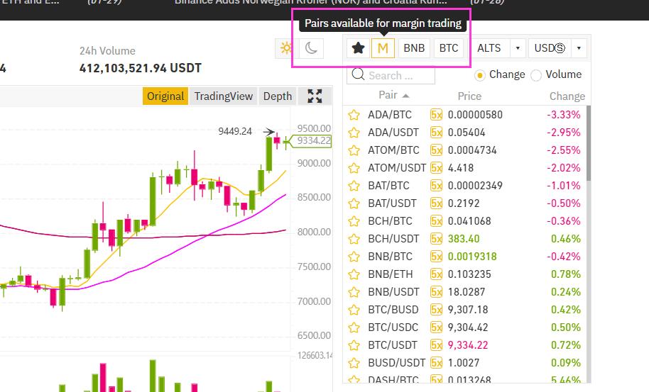 cosa sapere su bitcoin trading