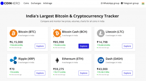 how to track bitcoin and cryptocurrency prices in india