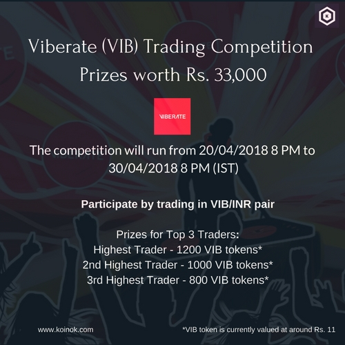 Win 1200 VIB tokens by trading on KoinOK