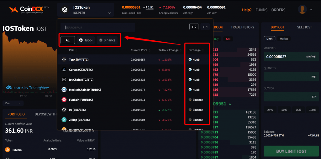 many coins can be traded on Huobi and binance from coindcx