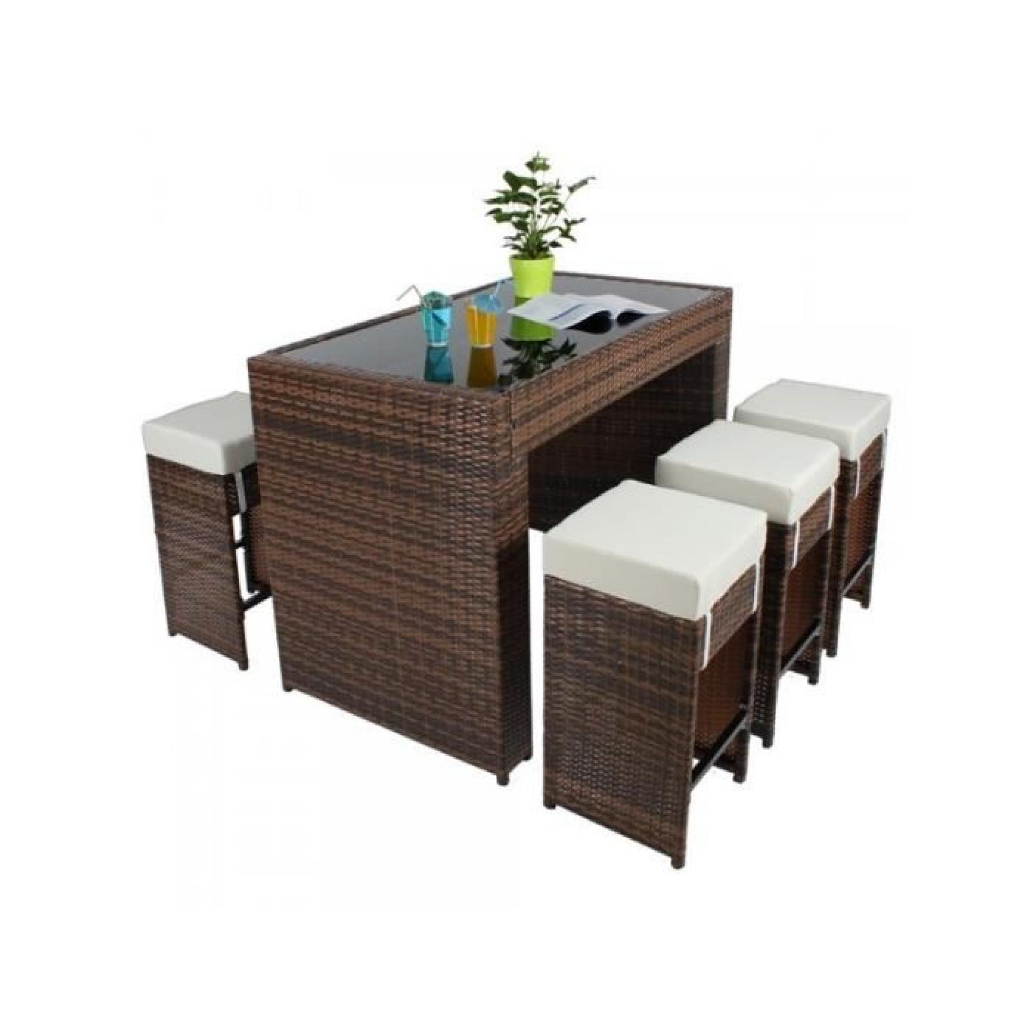 Table Haute De Jardin Resine Tressee | Bar Table Haute De Jardin ...