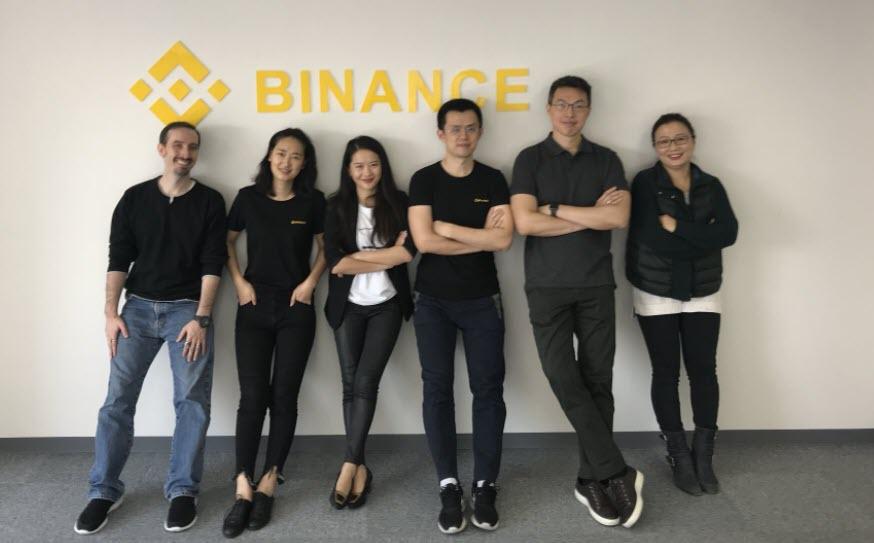 binance-exchange-nederlands