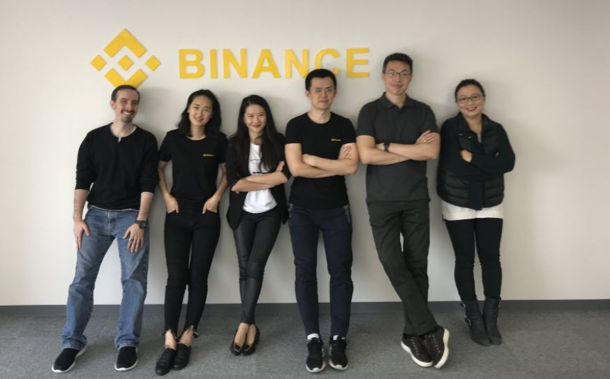 binance-exchange-nederlands