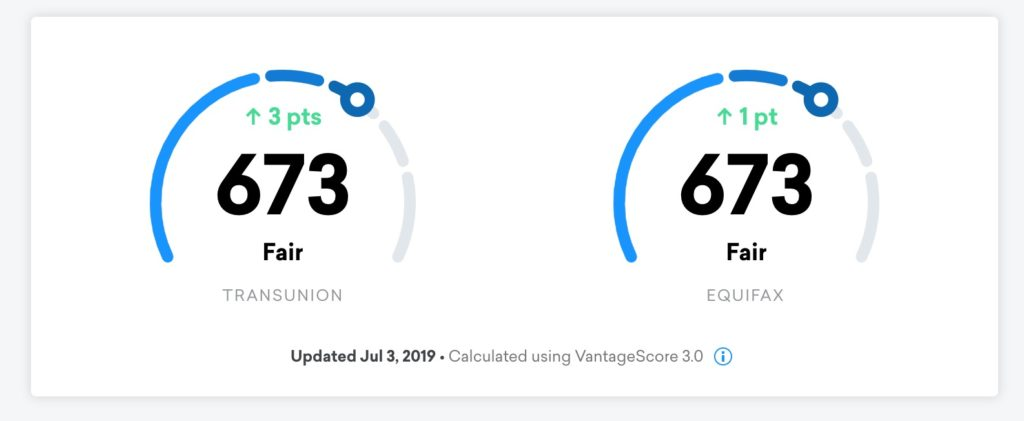 Credit Score from Credit Karma