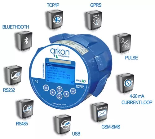arkon flow system e1628789434398