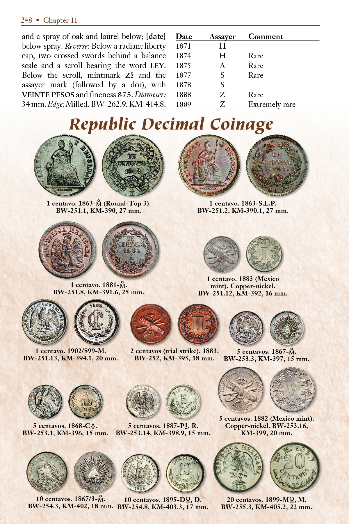 Currency encyclopedia