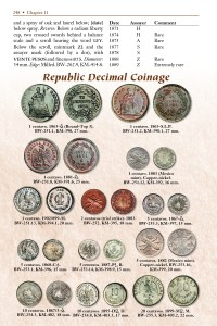 Encyclopedia of Mexican Money Vol 1 Page 248