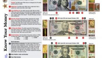 How easy is it to pass counterfeit currency   Coin Collectors Blog