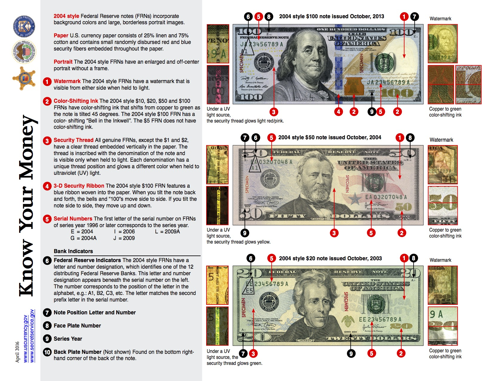 Detecting Counterfeits Currency