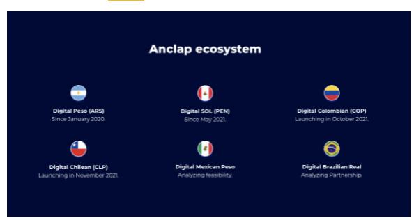 Anclap launches Peru's stablecoin on Stellar blockchain