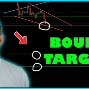 BITCOIN DIPPING + BOUNCE TARGETS
